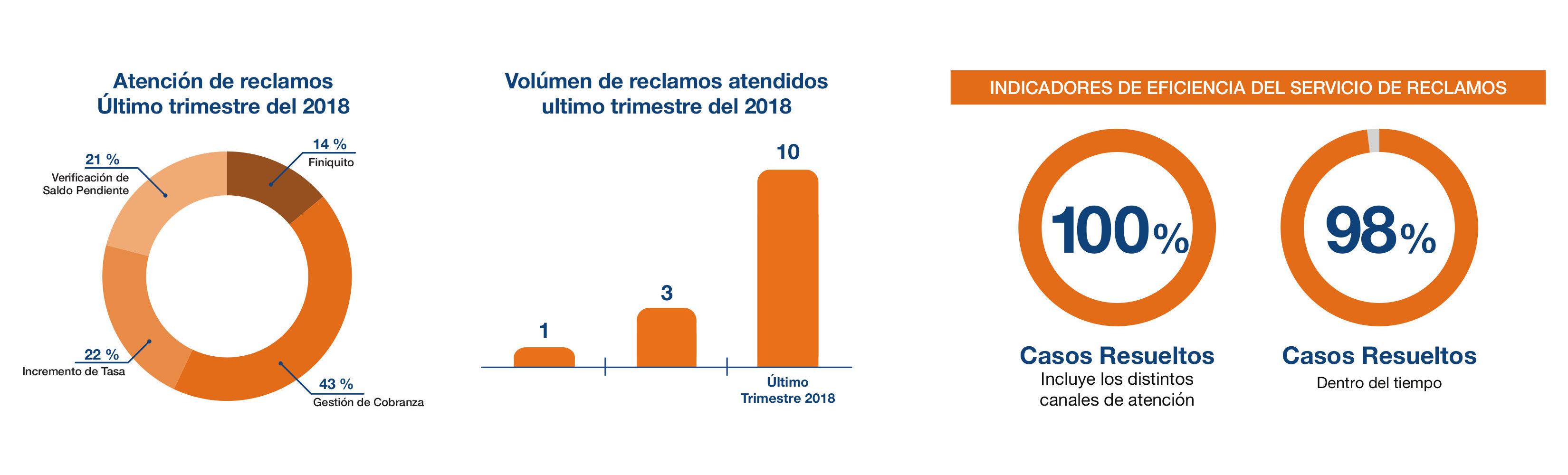 Resumen_Estadístico_de_Reclamos.jpg