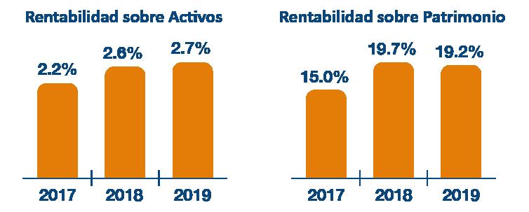 RENTABILIDAD_FINANCIERA-01.png